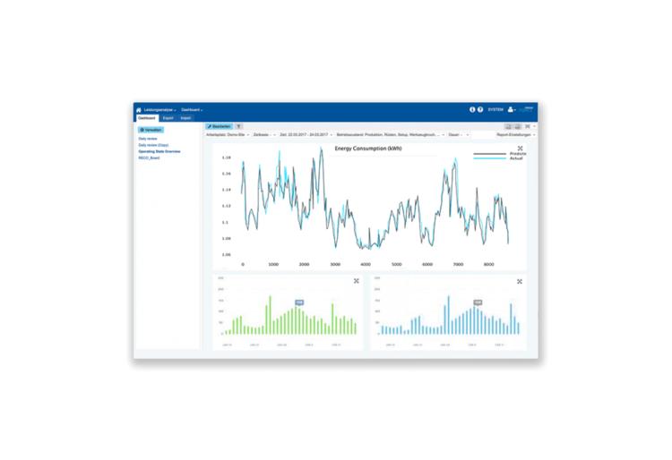 Energiemanagement mit der FORCAM FORCE IIOT. Einblick in das Energiemanagementsystem und die UI.