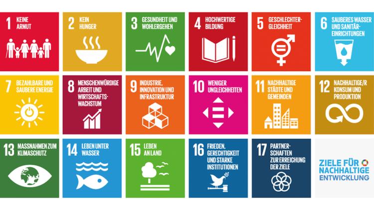 17 Ziele für die Nachhaltigkeit